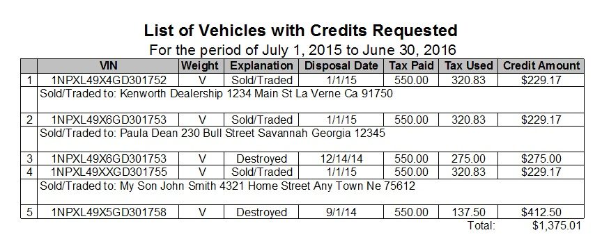 Example IRS Report